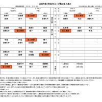 12757_リーグ戦作成表(8チーム)_20200301